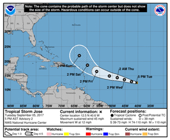 TS Jose forecast track, September 5, 2017 - NHC
