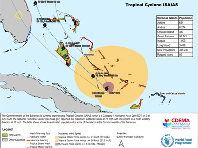 CDEMA Situation Report #1 - Tropical Storm Isaias as of 6:00PM (AST) on July 31st, 2020